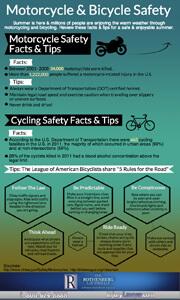 Miniatura del infográfico de seguridad de las motocicletas