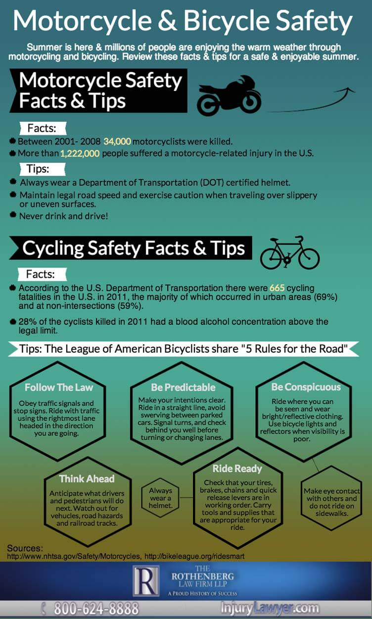 Bike and Motorcycle Infographic Injury Lawyer