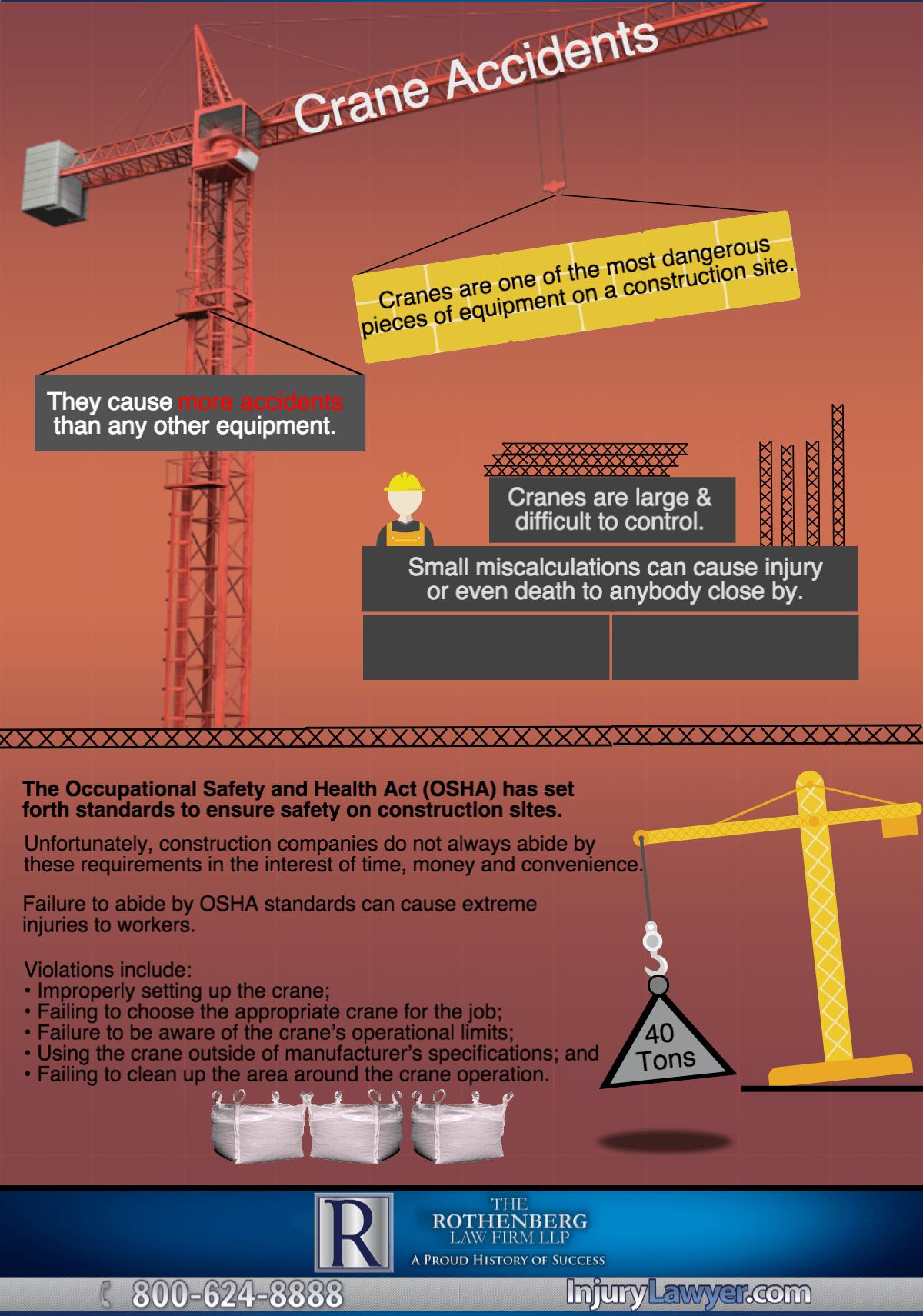 Crane Accident Infographic