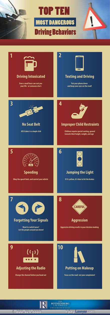 Dangerous Driving Infographic