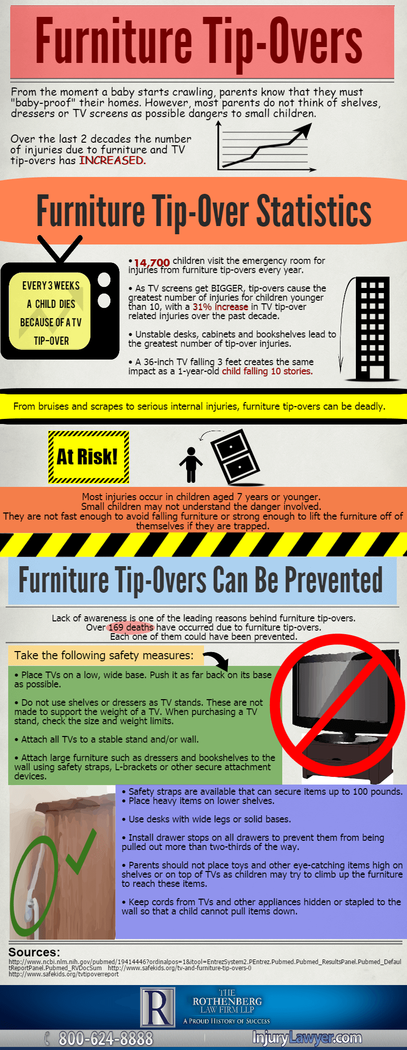Furniture Tip-Over Accidents