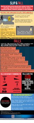 Miniatura de infográfico de resbalones y caídas