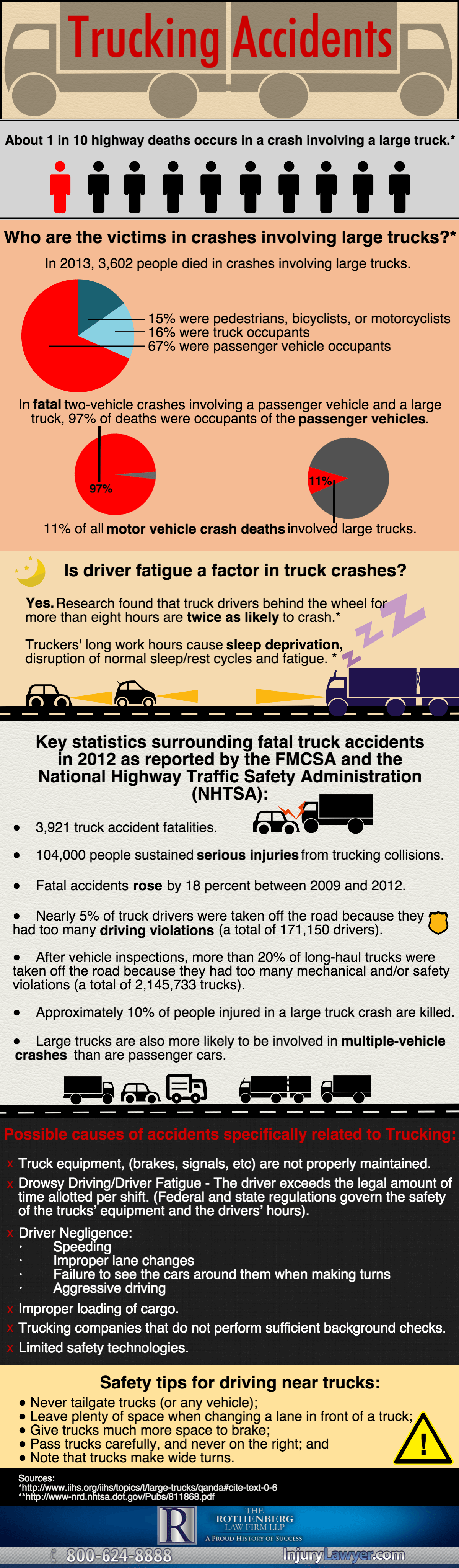 Trucking Accidents thumbnail