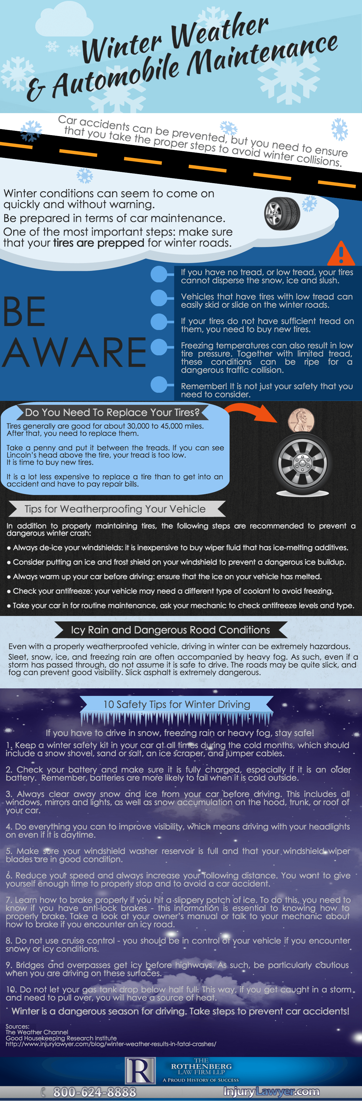 Winter Weather Infographic