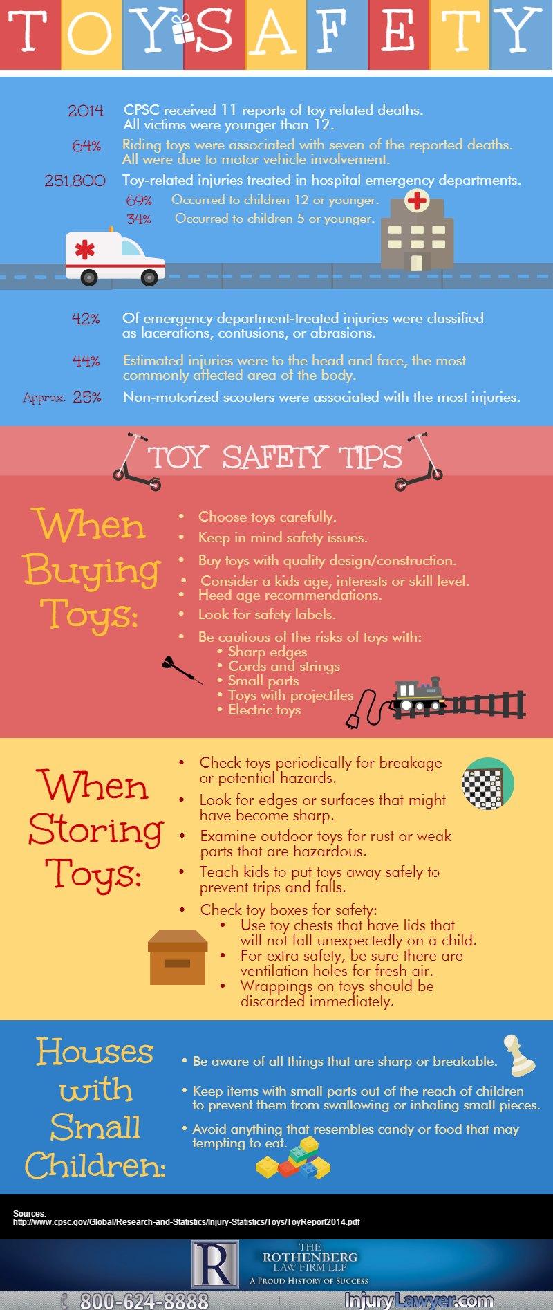 Toy Safety Infographic