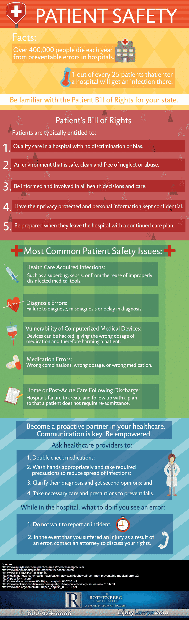 patient safety infographic