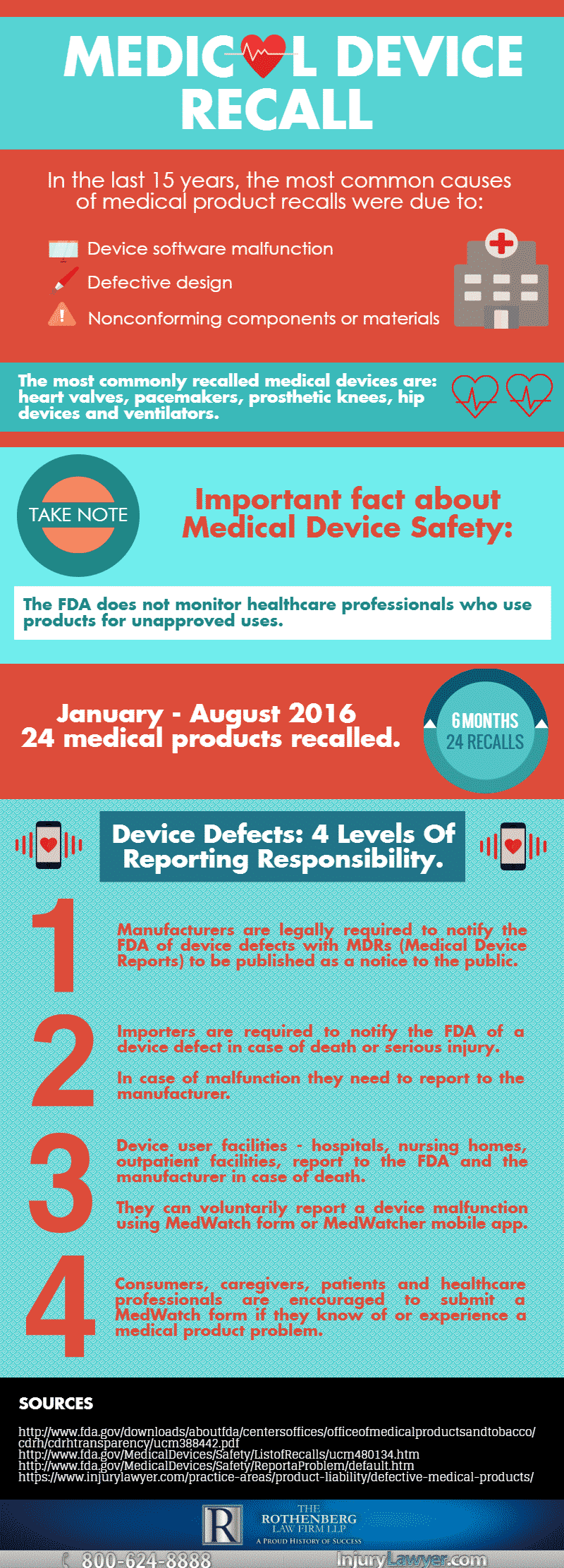medical_device_infographic