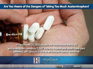 Acetaminophin Overdose