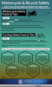 Bike Safety Infographic th