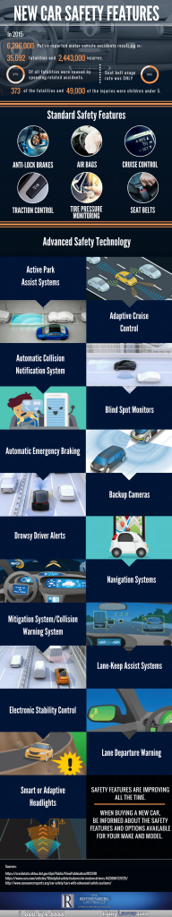 Car Safety Features Infographic