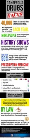Dangerous_Drugs_Infographic_thumbnail
