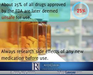 Federal Drug Administration Meme