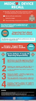 medical_device_infographic_th