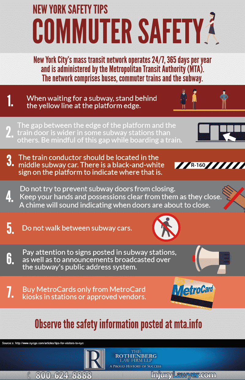 NYC Commuter Safety Infographic