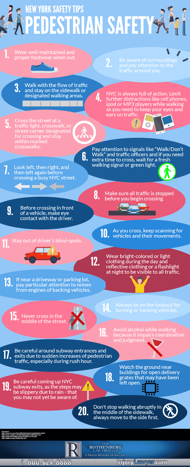 NYC Pedestrian Safety Infographic