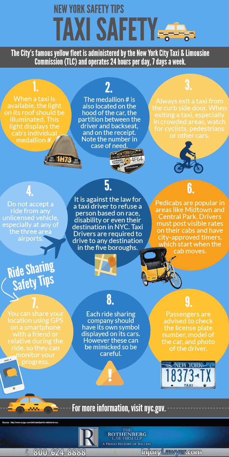 NYC Taxi Safety Infographic
