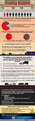 Trucking  Accidents th