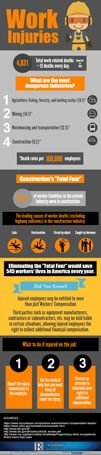 Work_ Injuries_Infographic_th