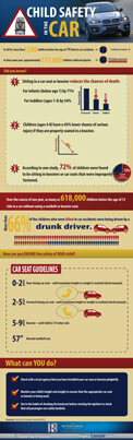 car seat infographic th