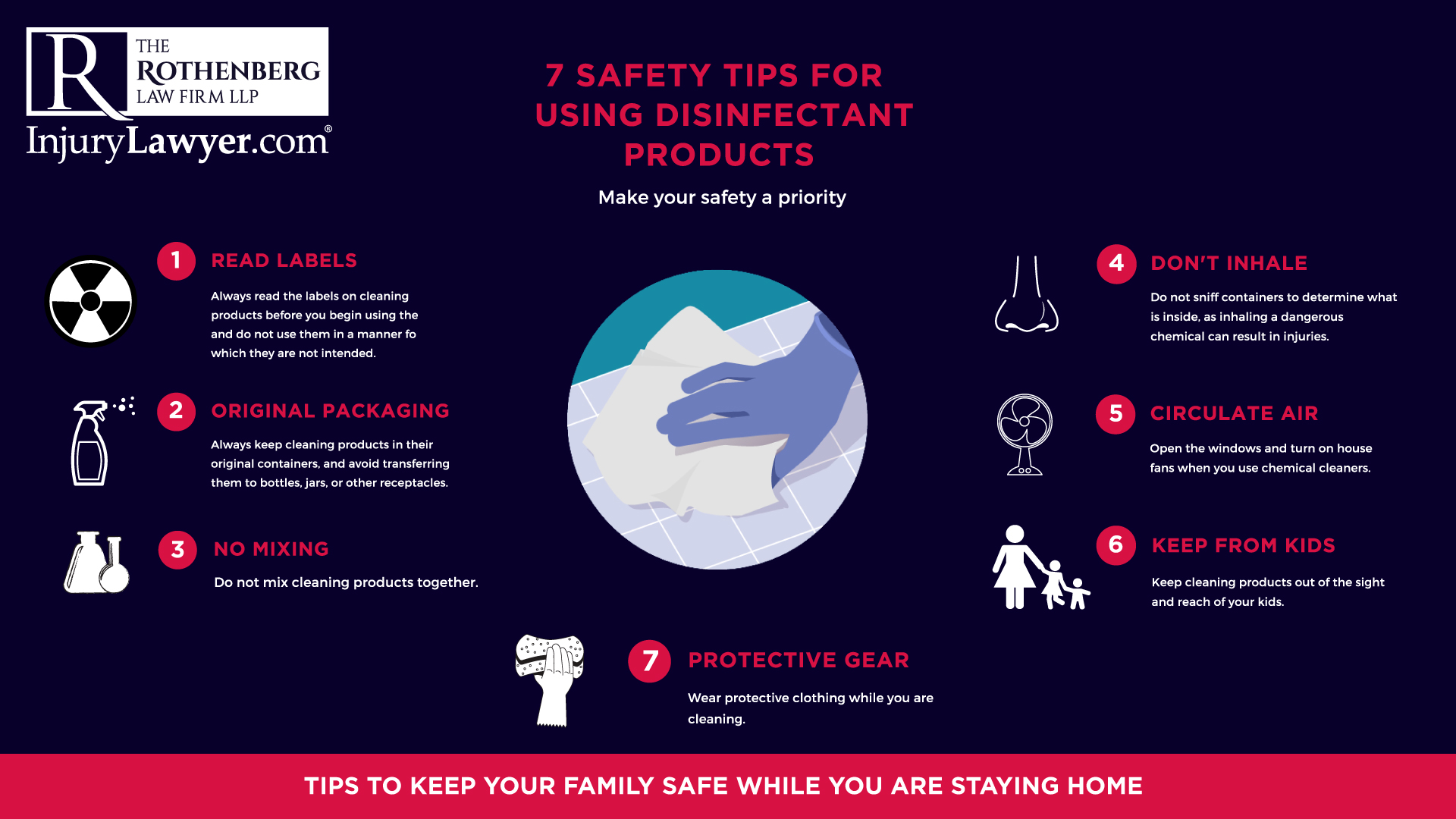 Disinfectant Product Safety Infographic